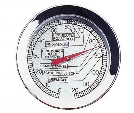 Steak thermometer Roast