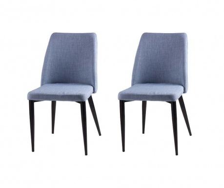 Комплект 2 стола Melissa Light Blue