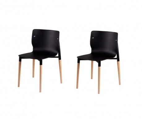 Комплект 2 стола Alisia Black