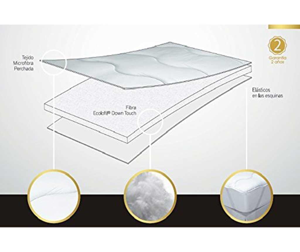 Saltea aditionala Topper Classic Blanc Silk Touch 90x200 cm
