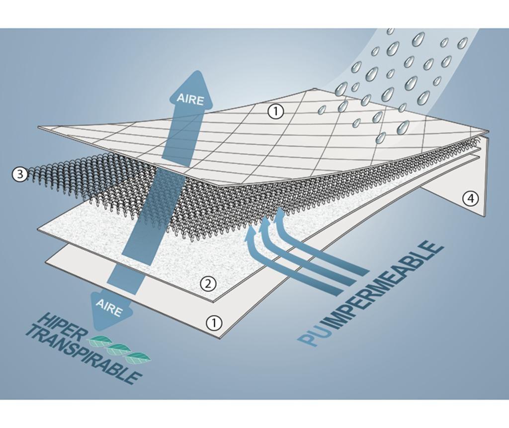 Husa matlasata impermeabila pentru saltea Ultra Breathable Tencel 190x200 cm