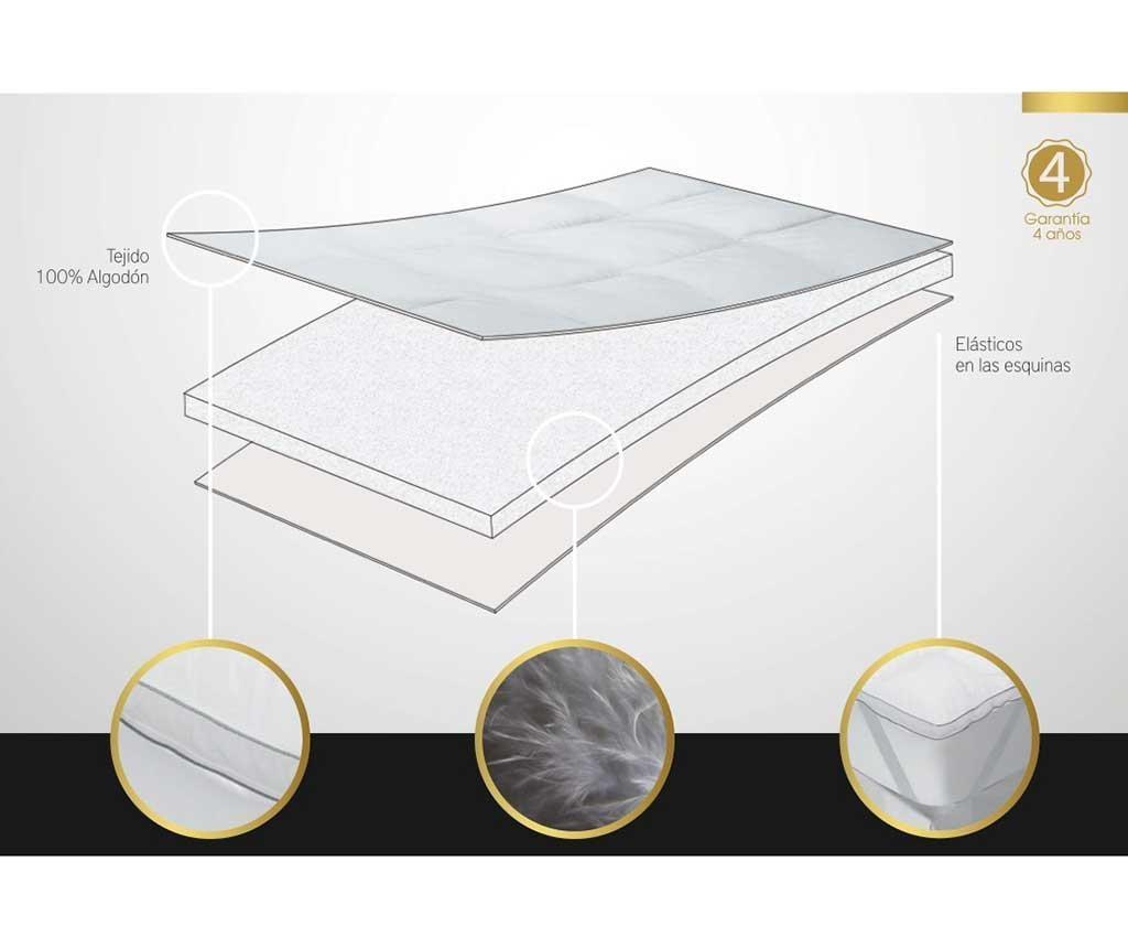 Nadmadrac Topper Classic Blanc Feather 90x200 cm