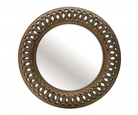 Zrcalo Ishan