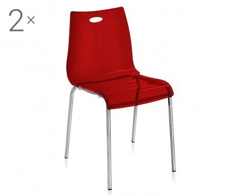 Sada 2 židlí Essentia Red