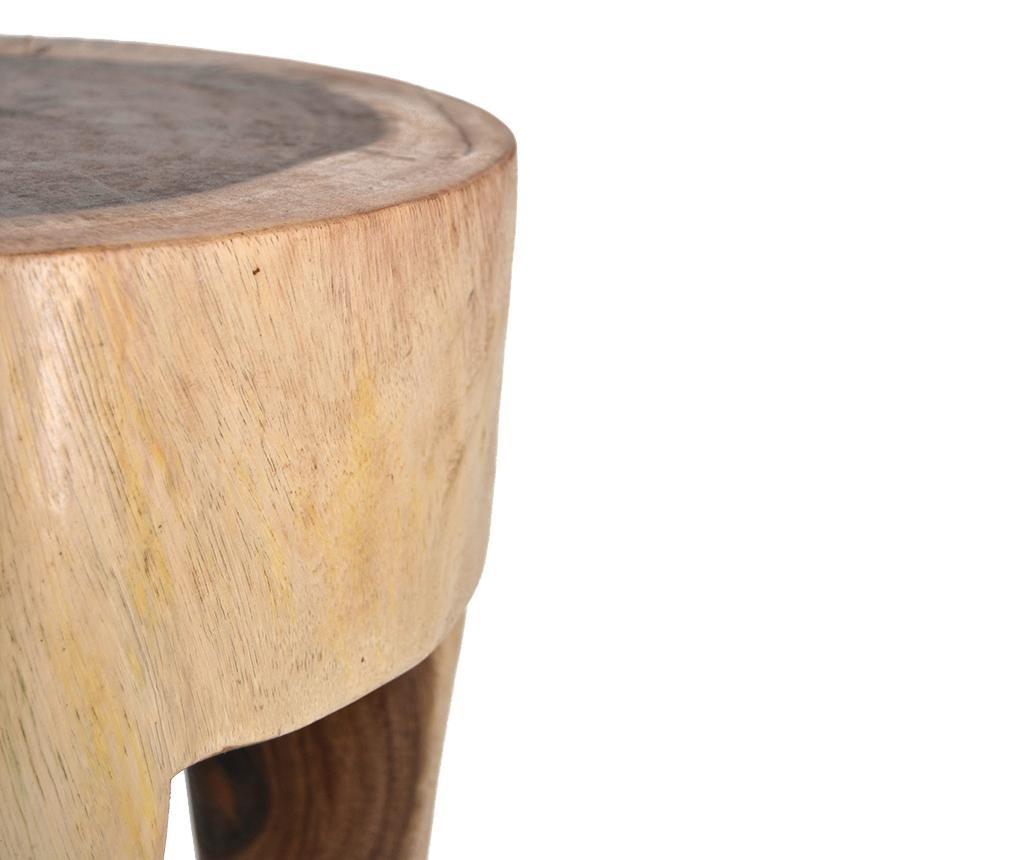 Stolčić Rounded Log