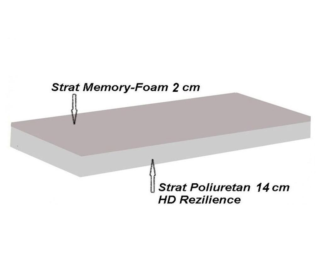 Madrac Easy Memory 140x200 cm